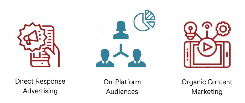 Digital Advertising Agency Melbourne