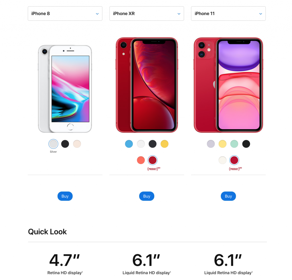Product Comparison by Apple