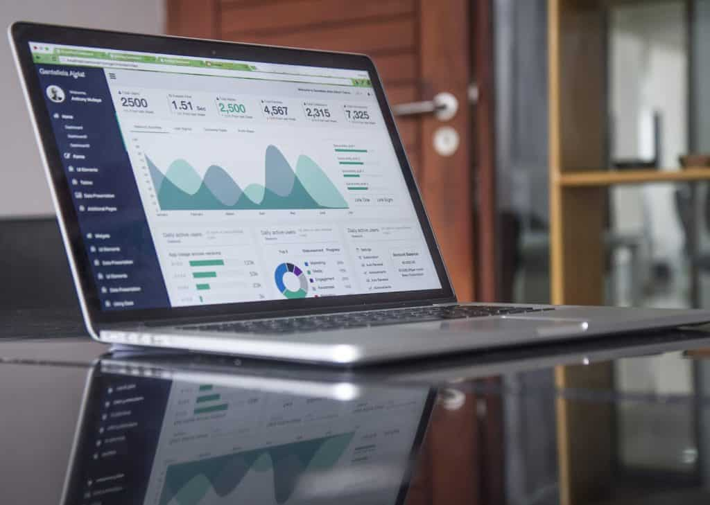 Analysis and tracking skills for marketing decisions